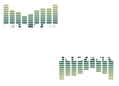 The Limelight San Antonio - Texas - EVENTS